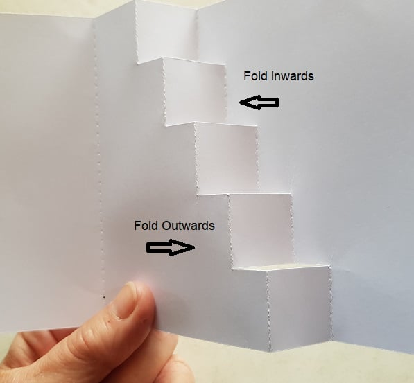 Making the fold lines for the Step Card with the inside dashed lines inwards and the outside dashed lines outwards